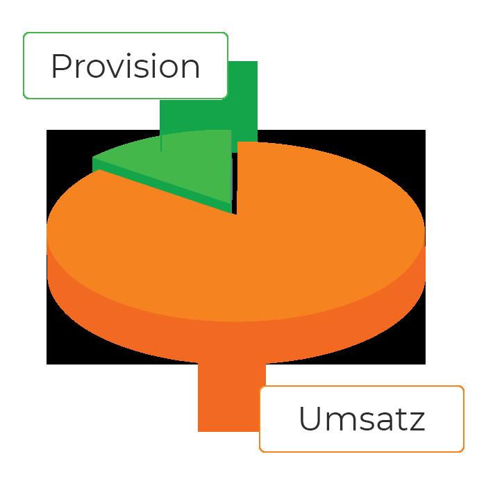 App shop ordersmart Provision